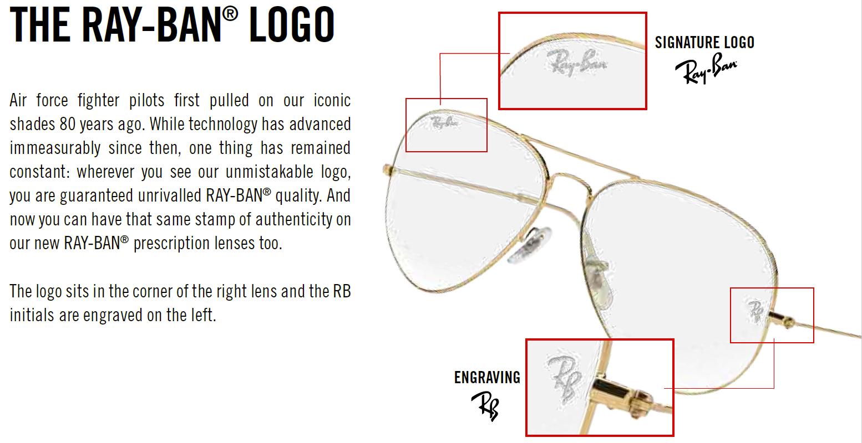 e5ce8dedc15d Posh Eyes Glasses and Contact Lenses Blog - Ray-Ban Logo now ...